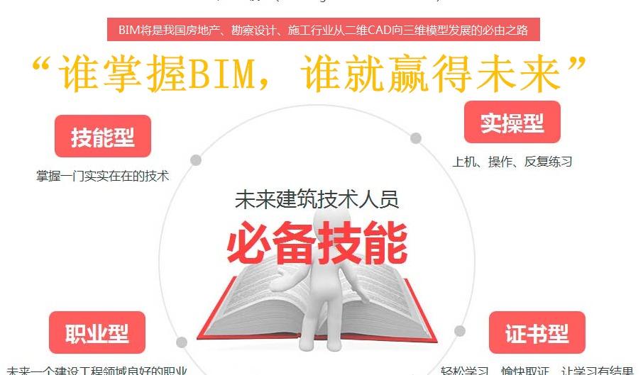 全员应用BIM时代 您怎能不懂BIM