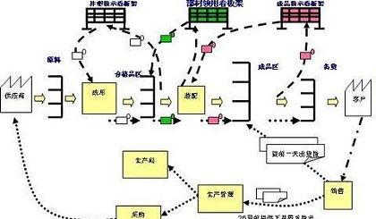 互动吧-益友会莞惠源分会第二十期  精益沙龙活动