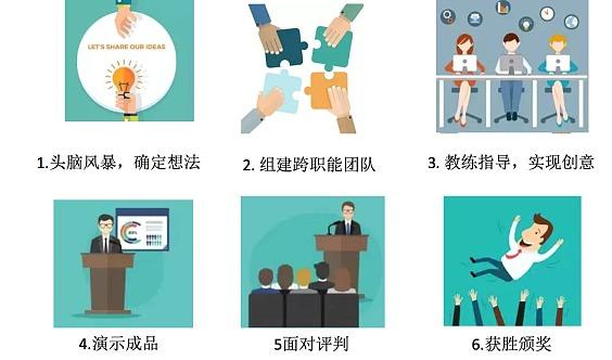 DevOps黑客马拉松上海站-第五空间
